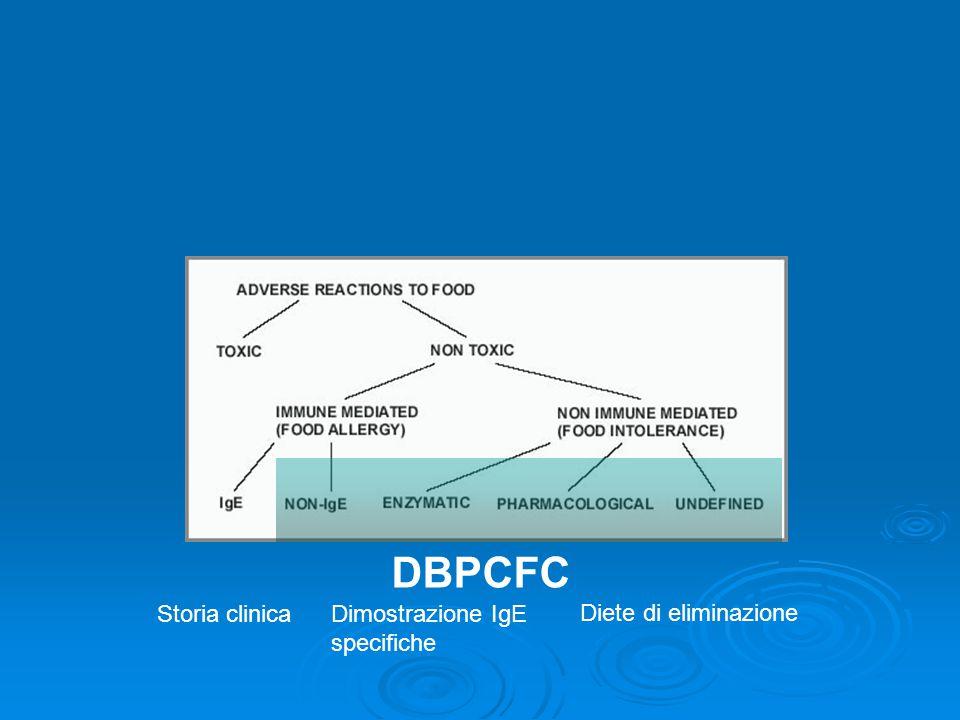 DBPCFC Storia clinica Dimostrazione IgE specifiche