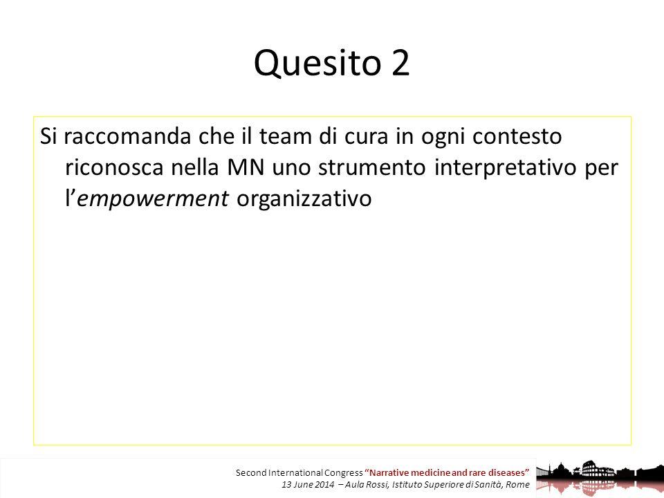 Quesito 2 Si raccomanda che il team di cura in ogni contesto riconosca nella MN uno strumento interpretativo per l'empowerment organizzativo.