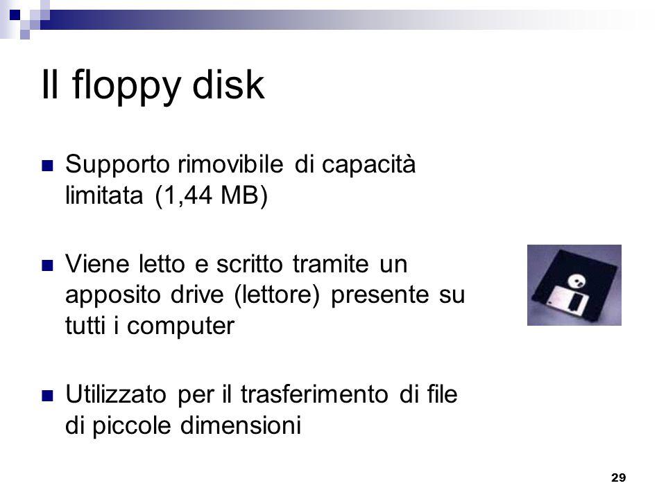 Il floppy disk Supporto rimovibile di capacità limitata (1,44 MB)