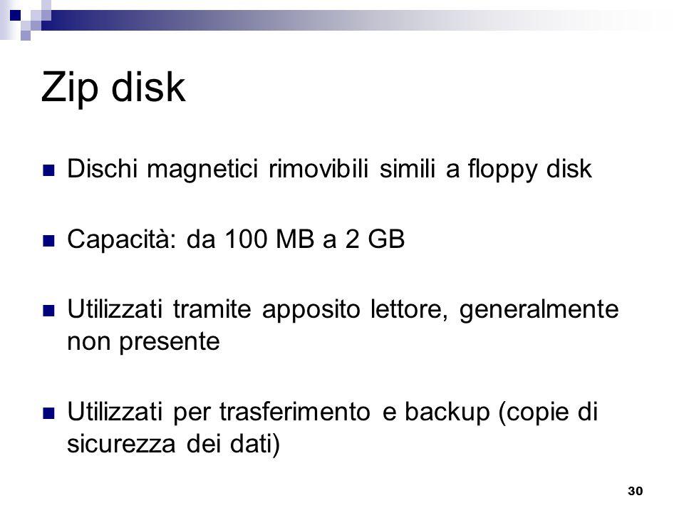 Zip disk Dischi magnetici rimovibili simili a floppy disk