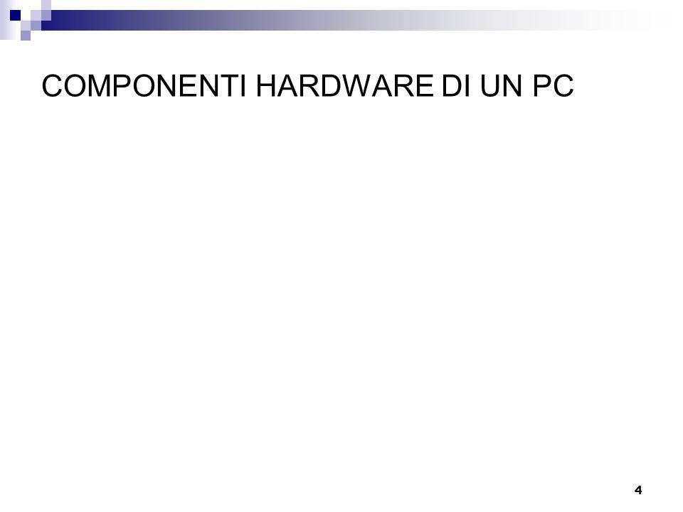 COMPONENTI HARDWARE DI UN PC