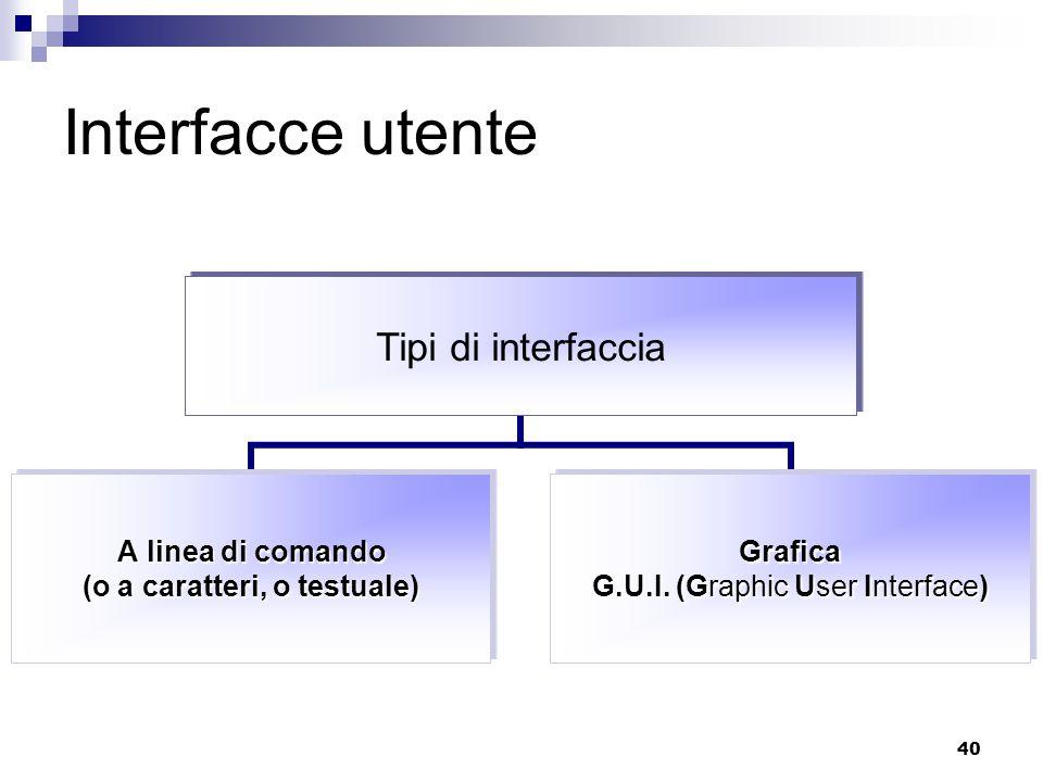 Interfacce utente