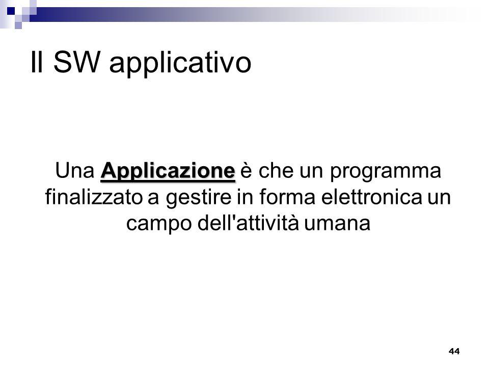 Il SW applicativo Una Applicazione è che un programma finalizzato a gestire in forma elettronica un campo dell attività umana.