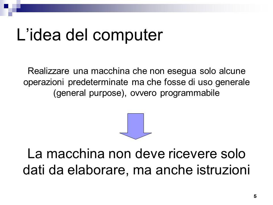 L'idea del computer