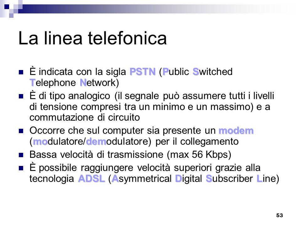 La linea telefonica È indicata con la sigla PSTN (Public Switched Telephone Network)