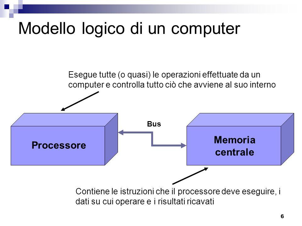 Modello logico di un computer