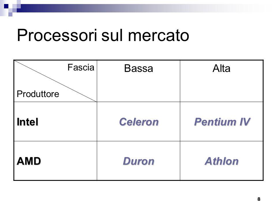 Processori sul mercato