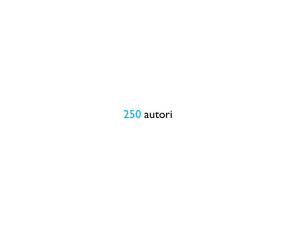 250 autori