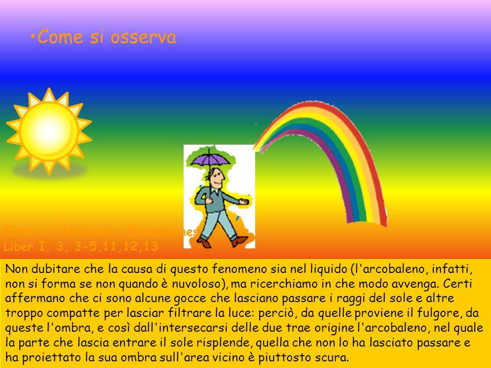 Come si osserva Seneca - Naturales Quaestiones