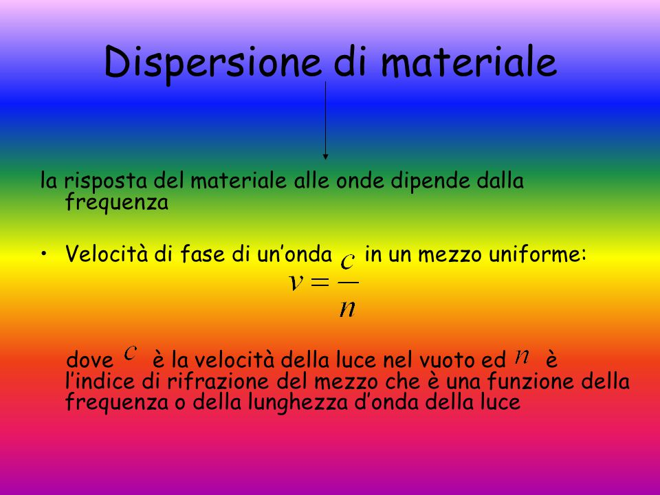 Dispersione di materiale