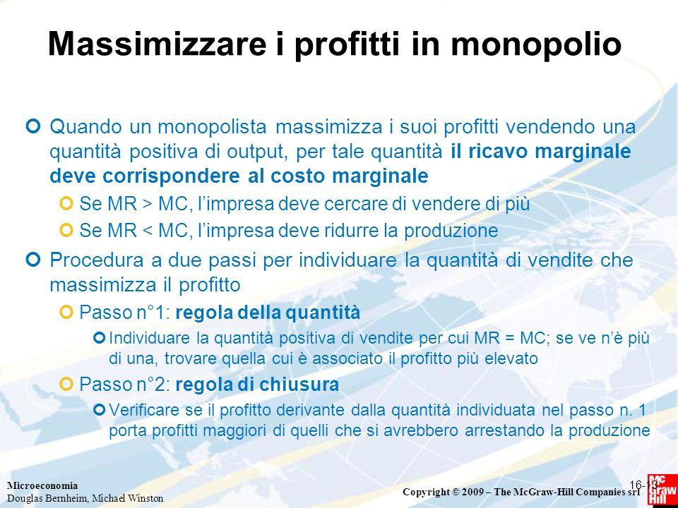Massimizzare i profitti in monopolio