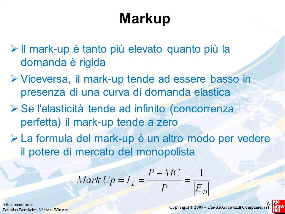 Markup Il mark-up è tanto più elevato quanto più la domanda è rigida