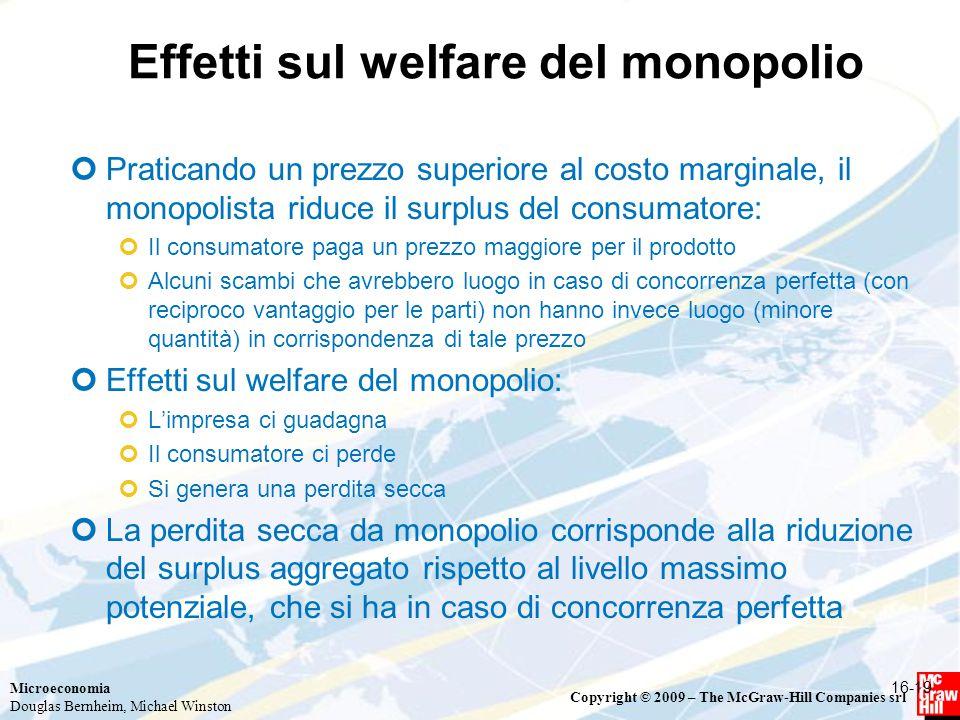 Effetti sul welfare del monopolio