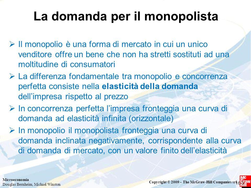La domanda per il monopolista