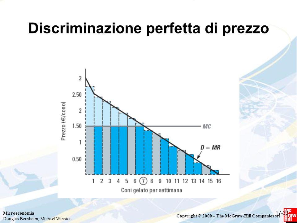 Discriminazione perfetta di prezzo