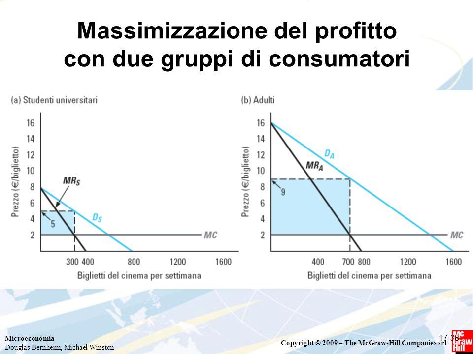Massimizzazione del profitto con due gruppi di consumatori