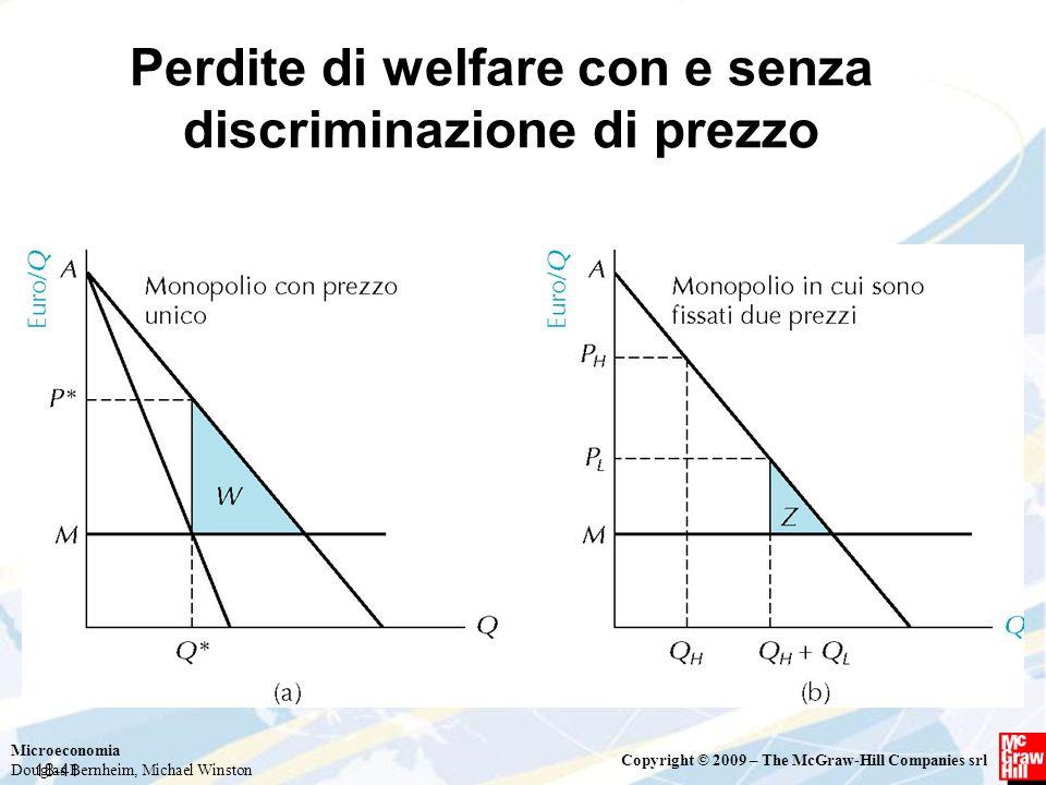 Perdite di welfare con e senza discriminazione di prezzo