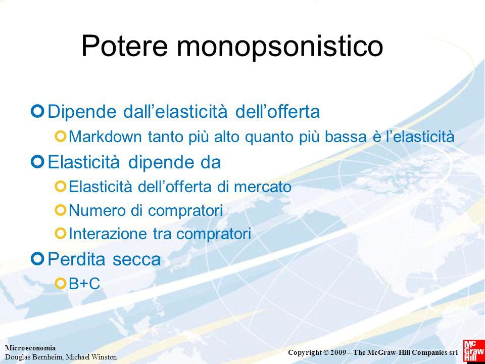 Potere monopsonistico
