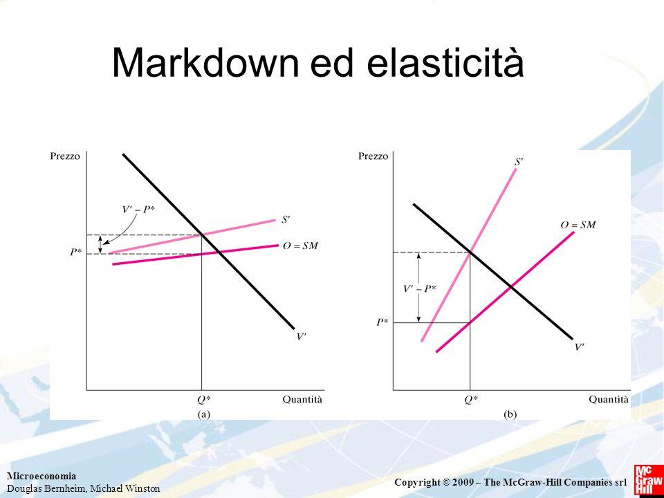 Markdown ed elasticità