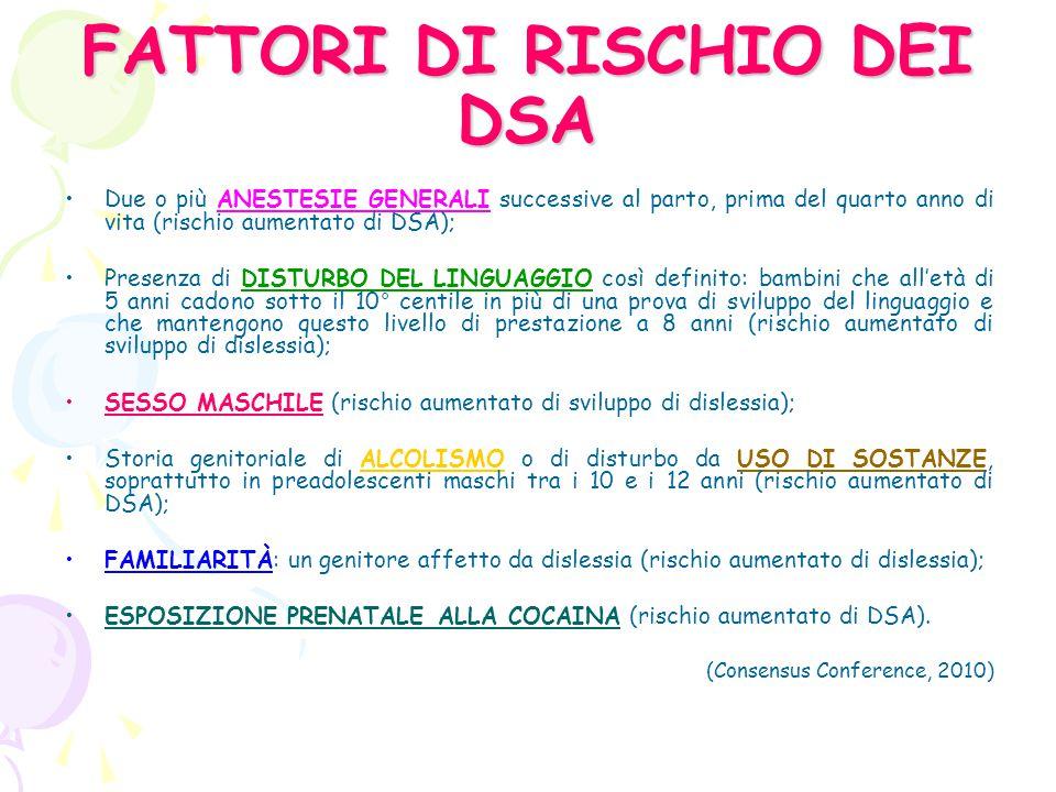 FATTORI DI RISCHIO DEI DSA
