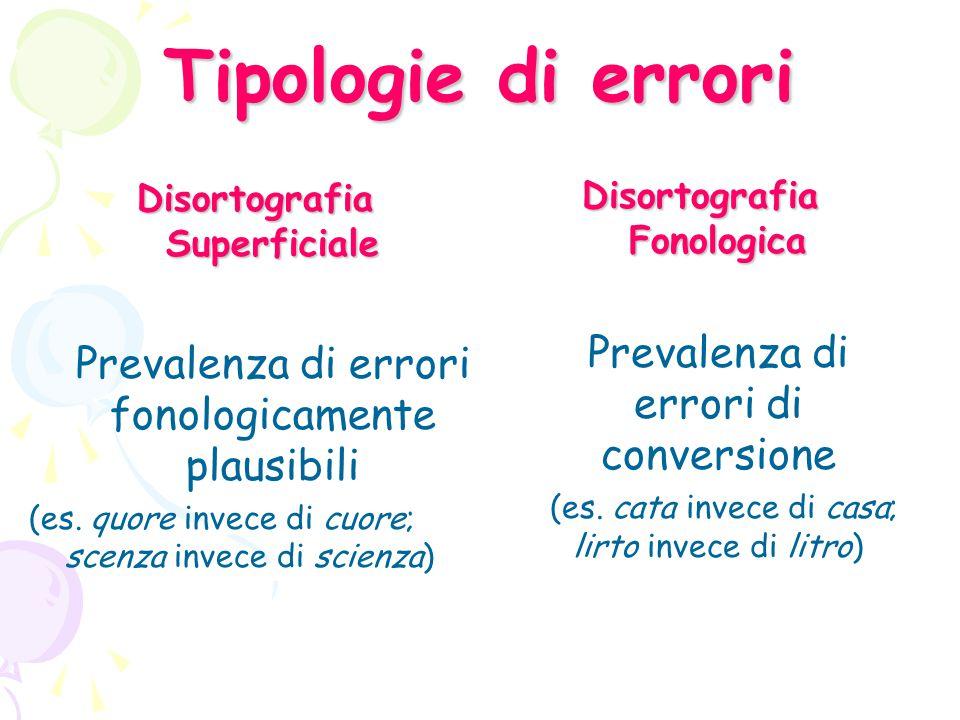 Disortografia Superficiale Disortografia Fonologica