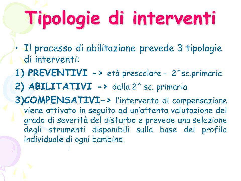 Tipologie di interventi
