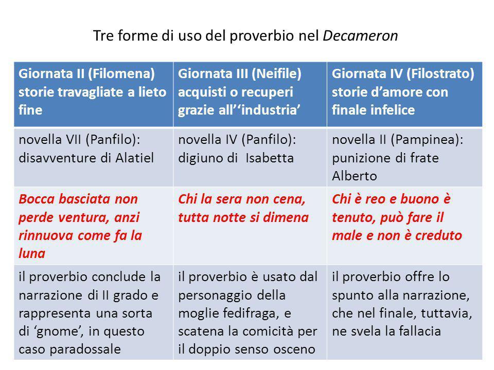Tre forme di uso del proverbio nel Decameron