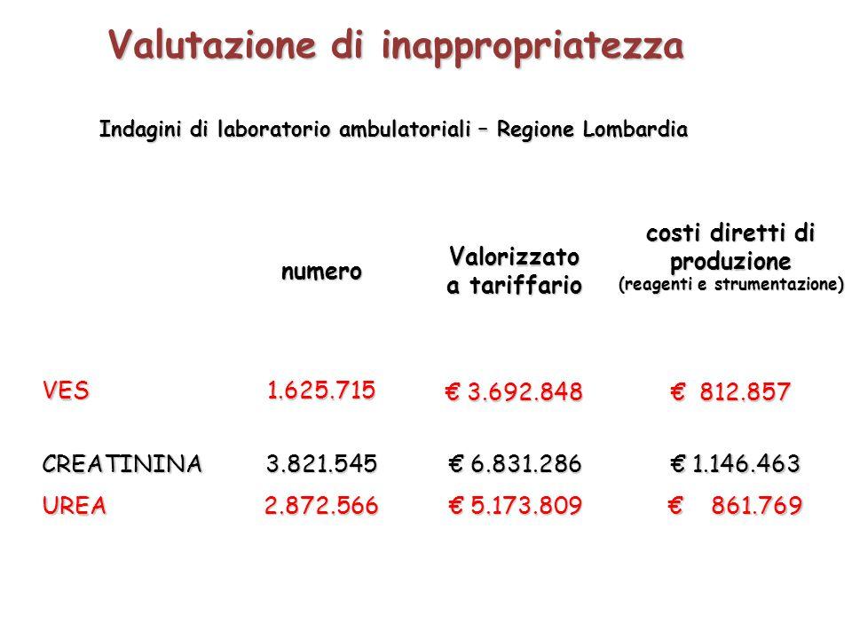 Valutazione di inappropriatezza costi diretti di produzione