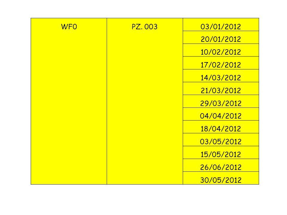 WF0 PZ. 003. 03/01/2012. 20/01/2012. 10/02/2012. 17/02/2012. 14/03/2012. 21/03/2012. 29/03/2012.