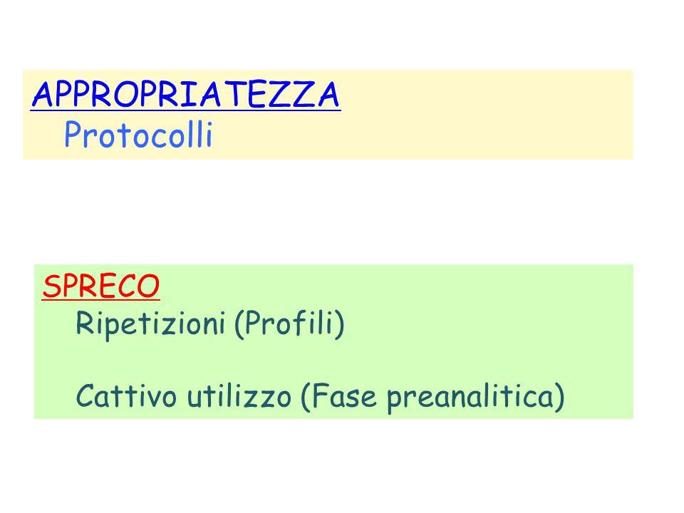APPROPRIATEZZA Protocolli SPRECO Ripetizioni (Profili)