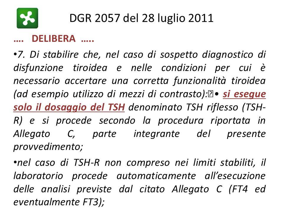 DGR 2057 del 28 luglio 2011 …. DELIBERA …..