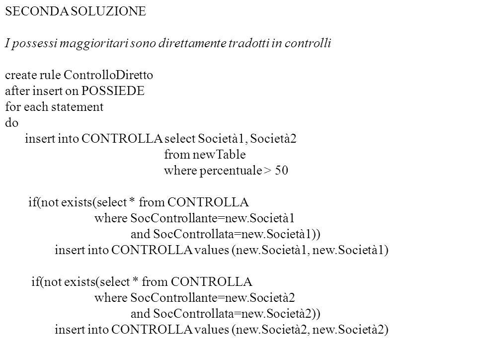 SECONDA SOLUZIONE I possessi maggioritari sono direttamente tradotti in controlli. create rule ControlloDiretto.