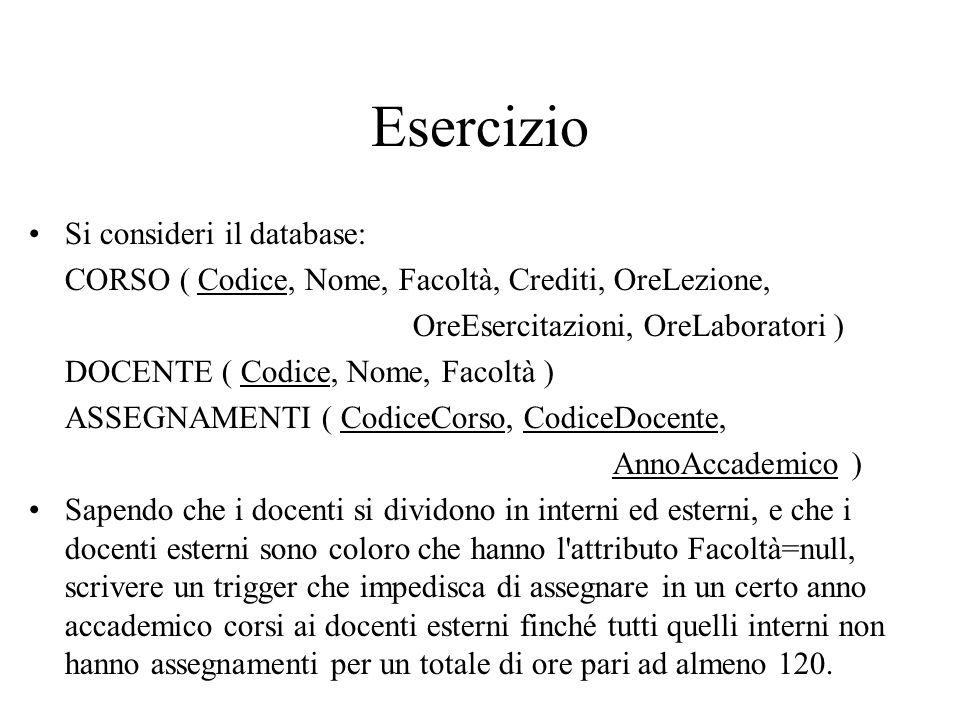 Esercizio Si consideri il database: