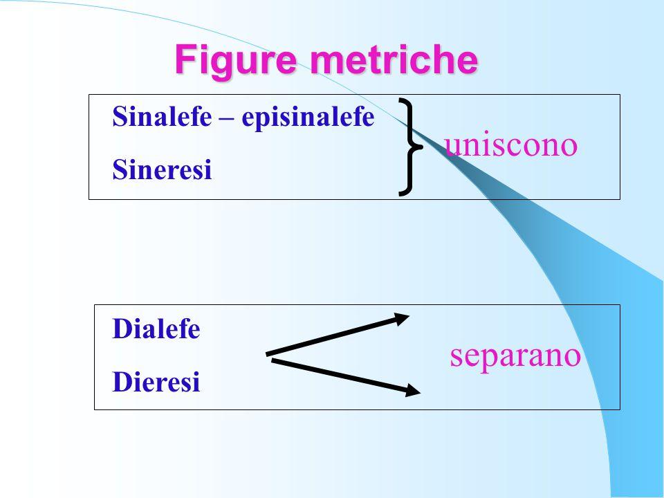 Figure metriche uniscono separano Sinalefe – episinalefe Sineresi
