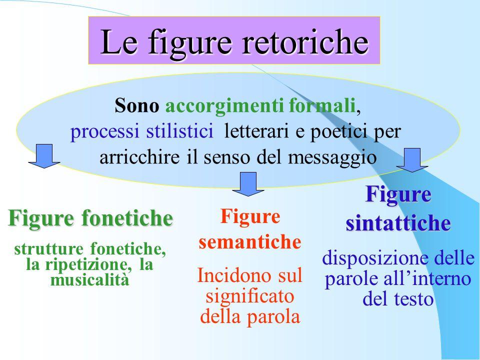 strutture fonetiche, la ripetizione, la musicalità