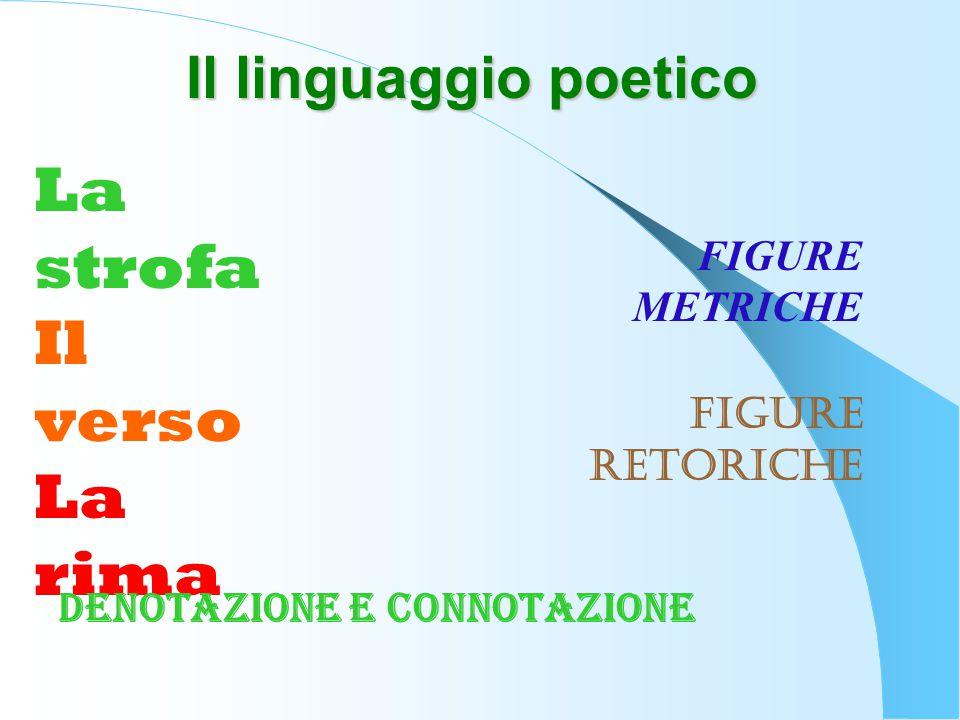 La strofa Il verso La rima Il linguaggio poetico FIGURE METRICHE