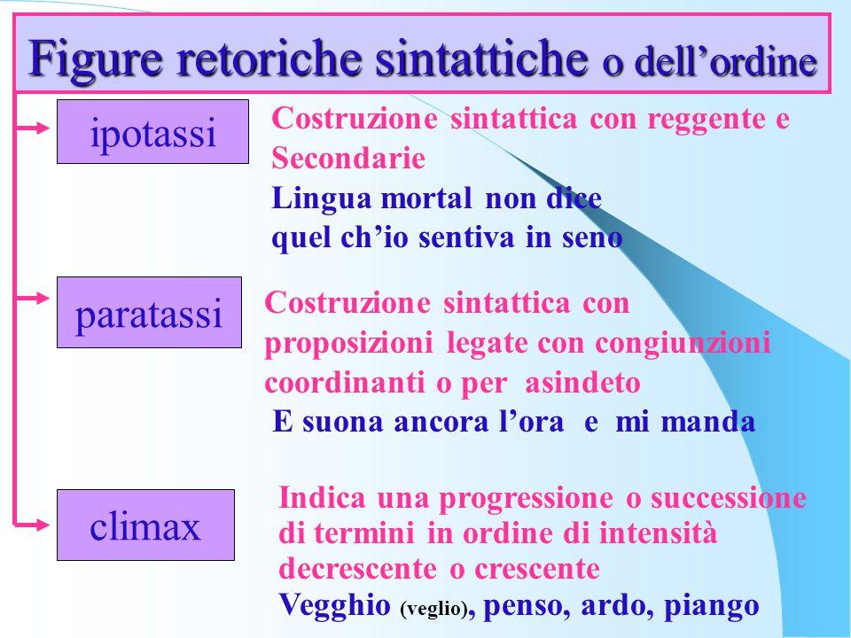 Figure retoriche sintattiche o dell'ordine