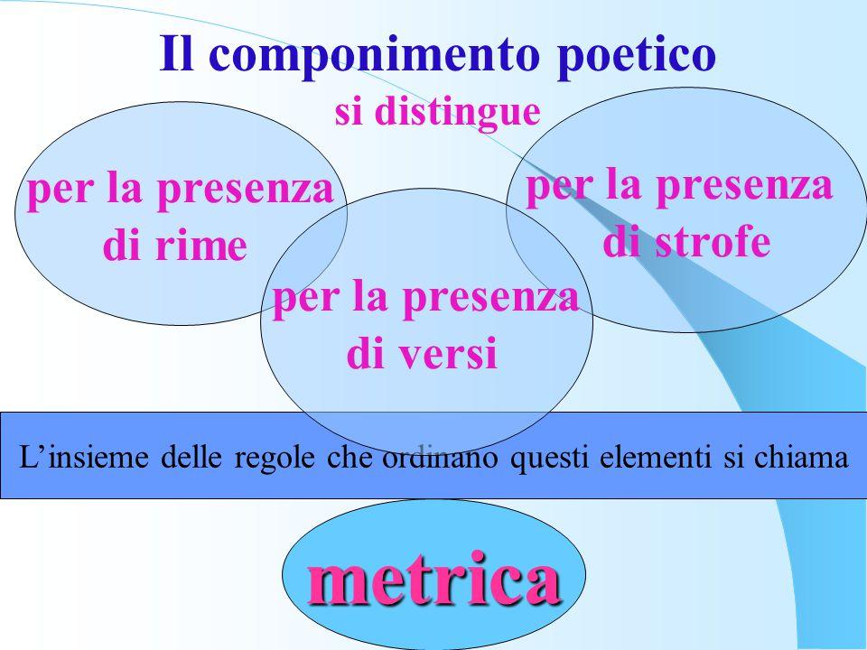 metrica Il componimento poetico per la presenza per la presenza