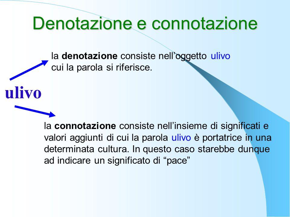 Denotazione e connotazione