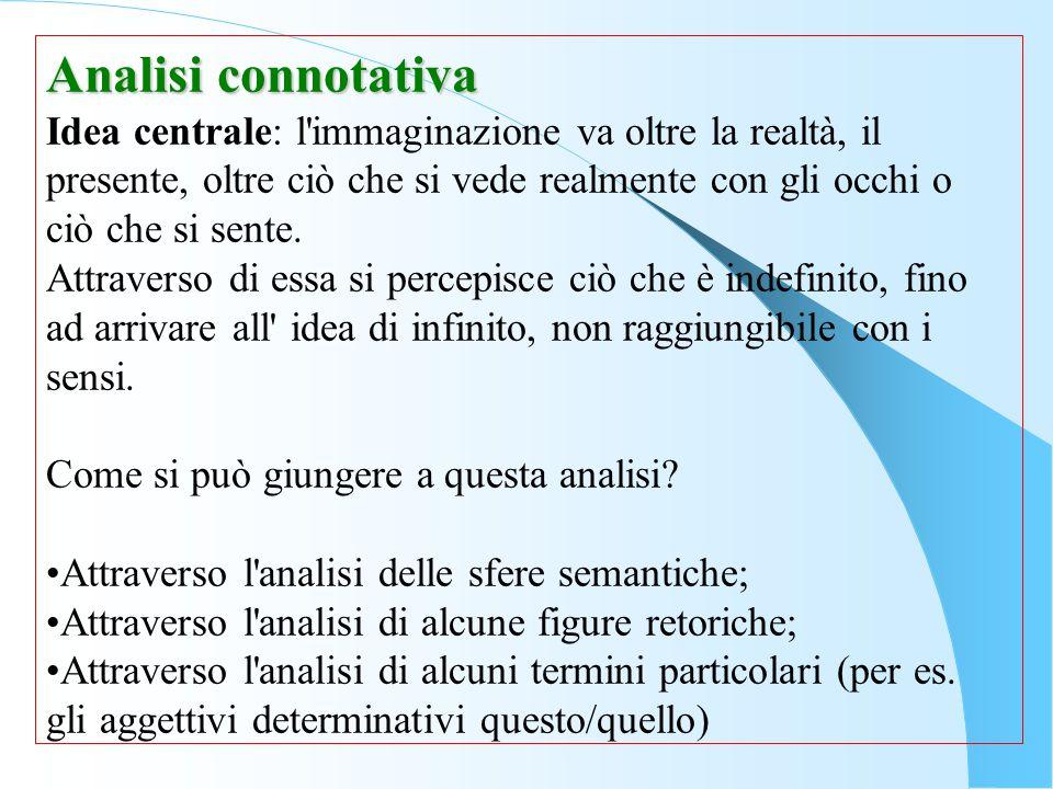 Analisi connotativa Idea centrale: l immaginazione va oltre la realtà, il presente, oltre ciò che si vede realmente con gli occhi o ciò che si sente.