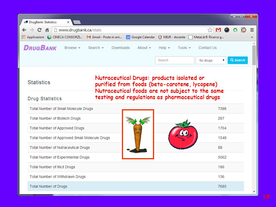 Nutraceutical Drugs: products isolated or purified from foods (beta-carotene, lycopene)