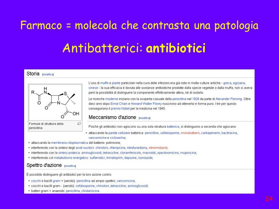 Farmaco = molecola che contrasta una patologia