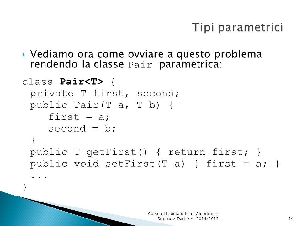 Tipi parametrici Vediamo ora come ovviare a questo problema rendendo la classe Pair parametrica: class Pair<T> {
