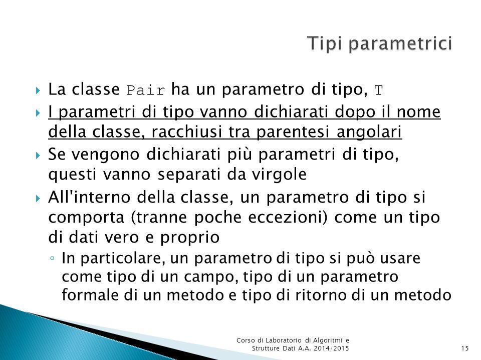 Tipi parametrici La classe Pair ha un parametro di tipo, T