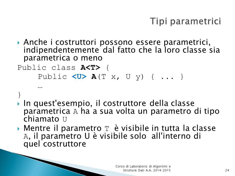 Tipi parametrici Anche i costruttori possono essere parametrici, indipendentemente dal fatto che la loro classe sia parametrica o meno.