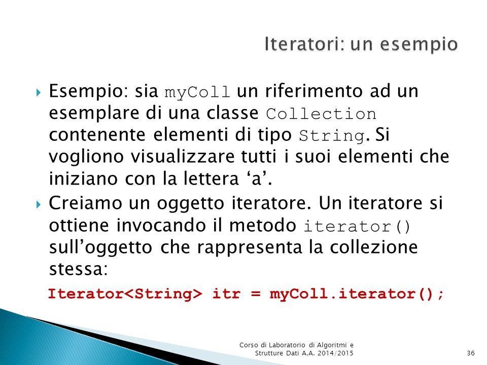Iterator<String> itr = myColl.iterator();