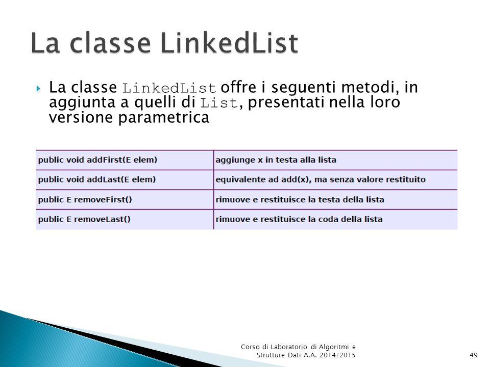 La classe LinkedList La classe LinkedList offre i seguenti metodi, in aggiunta a quelli di List, presentati nella loro versione parametrica.
