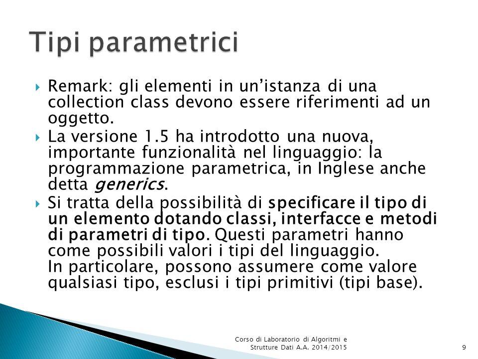 Tipi parametrici Remark: gli elementi in un'istanza di una collection class devono essere riferimenti ad un oggetto.