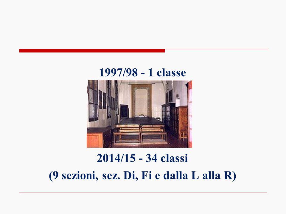 1997/98 - 1 classe 2014/15 - 34 classi (9 sezioni, sez