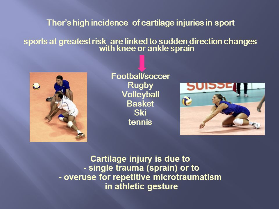 Ther's high incidence of cartilage injuries in sport